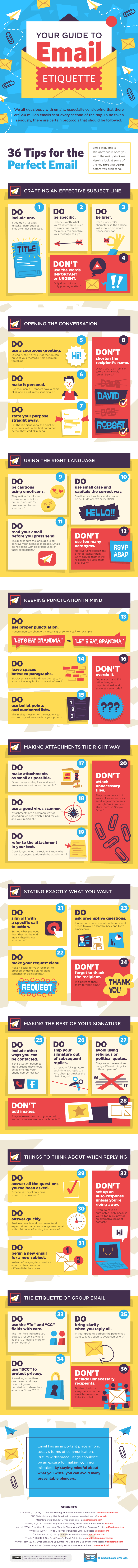 Email etiquette guide infographic