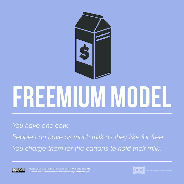 Freemium Model