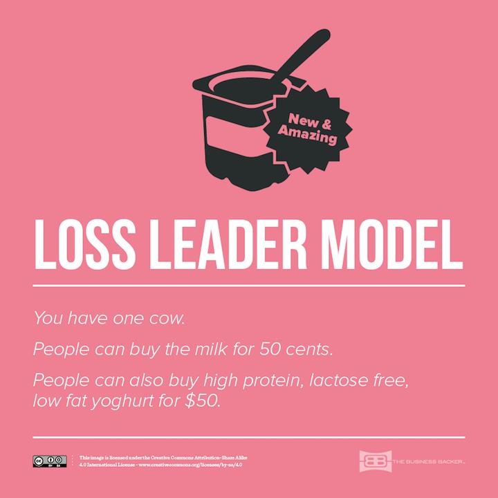 Loss leader Model