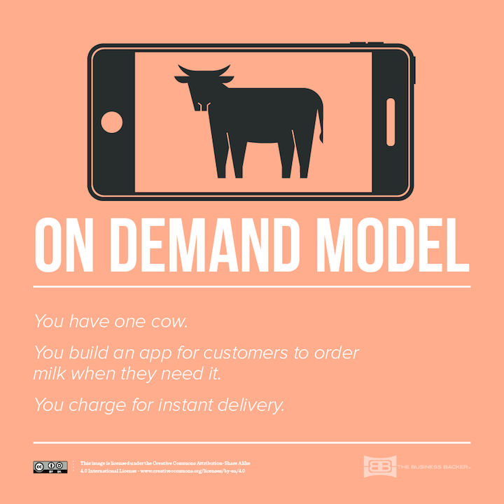 On demand Model