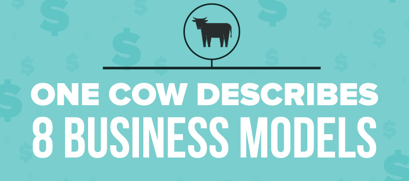 One Cow Describes Eight Business Models
