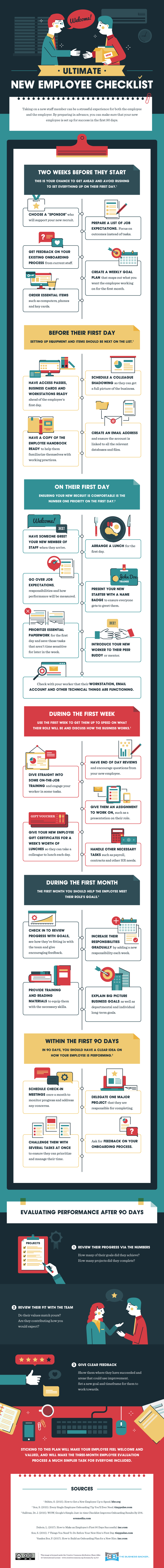 Ultimate New Employee Checklist (Infographic)