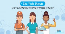 Cartoon art of people from different professions representing the variety of small business owners who would benefit from these tech trends