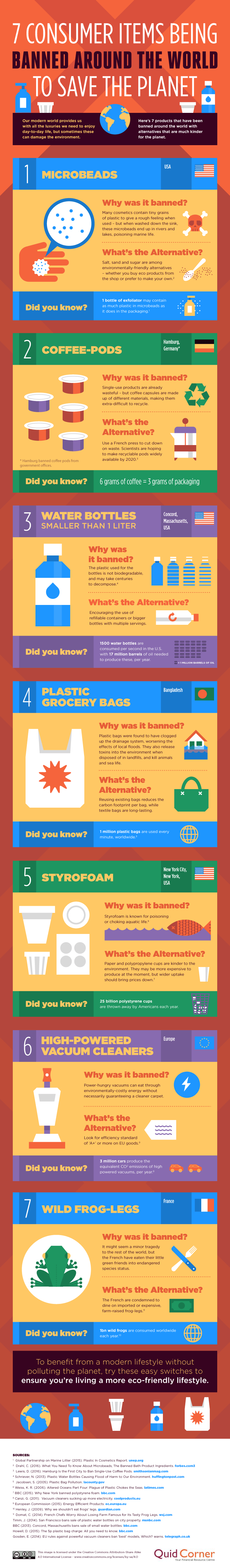 7 Consumer Items Being Banned Around the World to Save the Planet Infographic