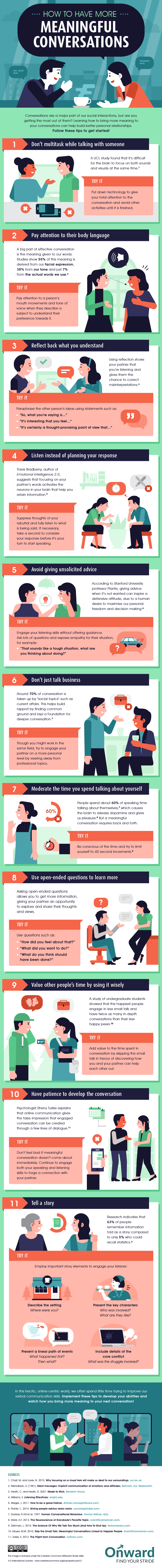 How to Have More Meaningful Conversations Infographic