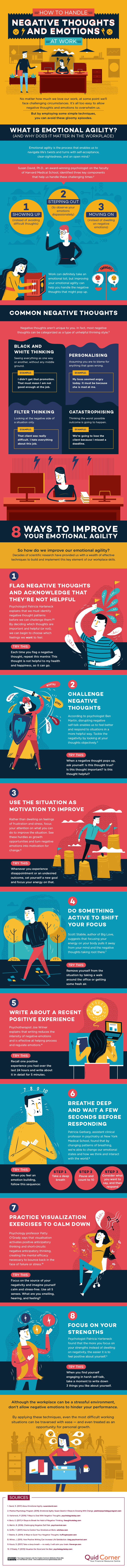 How to Handle Negative Thoughts and Emotions at Work Infographic