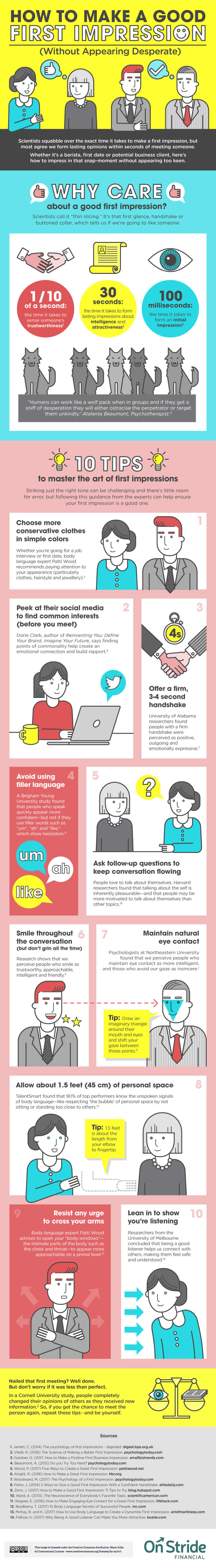 How to Make a Good First Impression Without Appearing Desperate Infographic