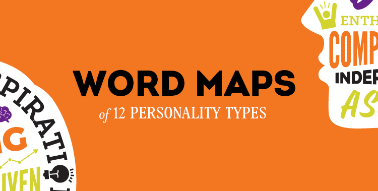 Word Maps of 12 Personality Types