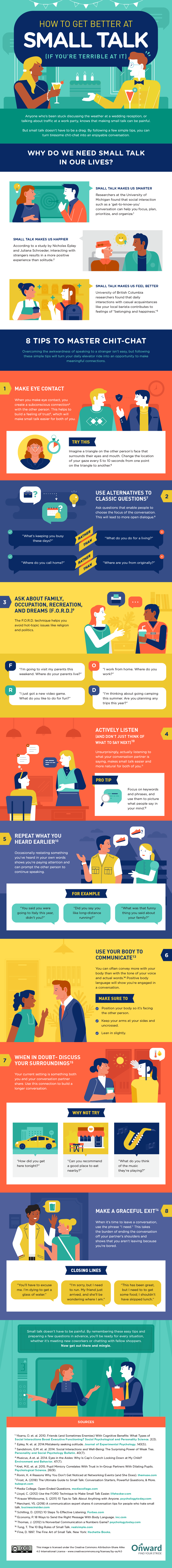 How to Get Better at Small Talk Infographic