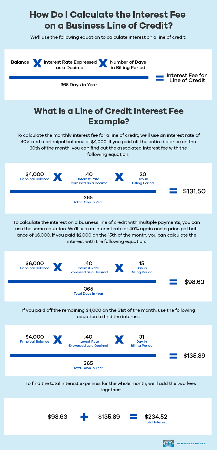 Infographic: How to Calculate Interest on a Business Line of Credit