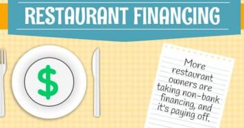 Infographic: Restaurant Financing Needs