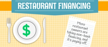 Infographic: Restaurant Financing Needs